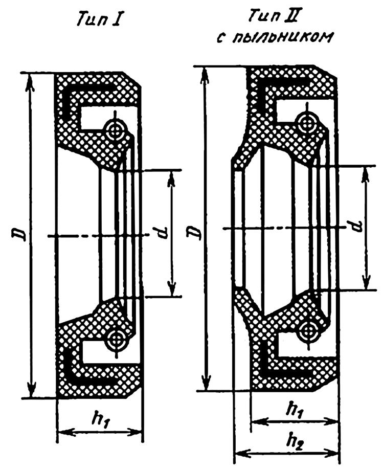 Размеры уплотнений манжетных резиновых армированных