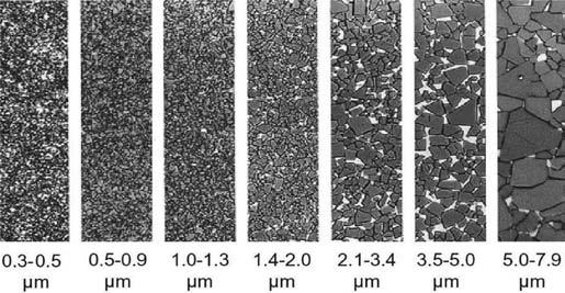 Размеры зерен современных твердых сплавов