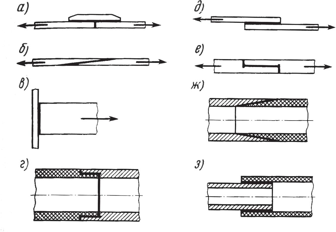 Разновидности клеевых соединений деталей
