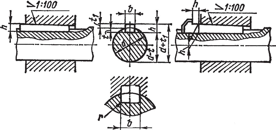 Регламентированные размеры соединения клиновых шпонок и пазов