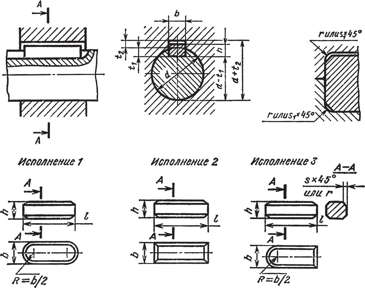 Регламентированные размеры соединения призматических шпонок и пазов
