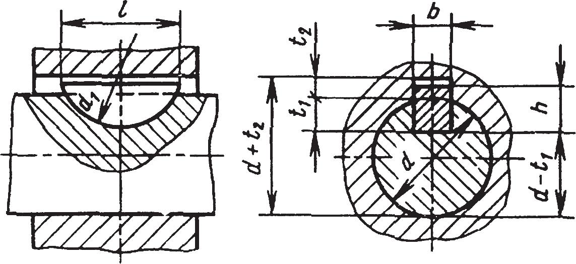 Регламентированные размеры соединения сегментных шпонок и пазов