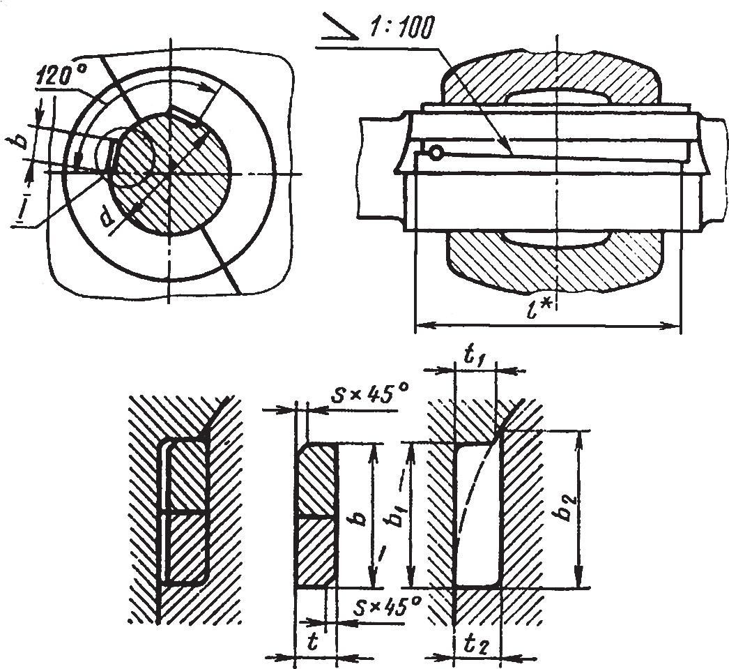 Регламентированные размеры соединения тангенциальных шпонок и пазов