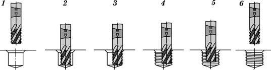 Рекомендуемый цикл фрезерования резьбы