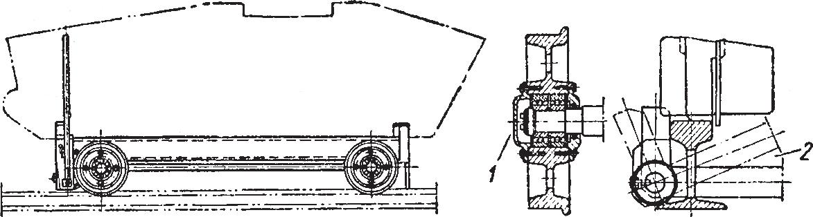 Рельсовая тележка