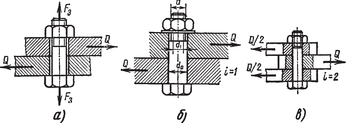 Резьбовые крепежные соединения, нагруженные поперечной силой