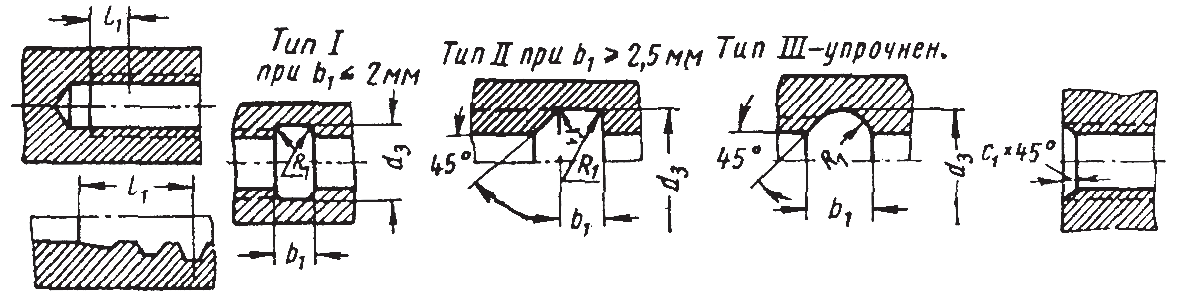 Сбеги, проточки, недорезы и фаски для внутренней метрической резьбы