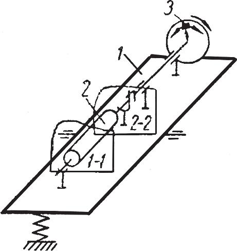 Схема балансировочной машины с горизонтальной осью качания рамы