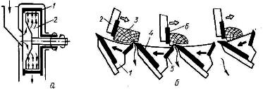 Схема центробежного стружечного станка ДС-7