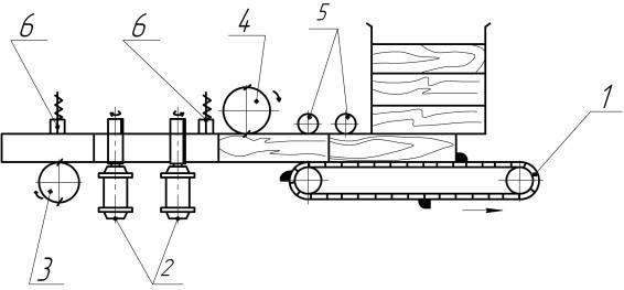 Схема четырехстороннего продольно-фрезерного станка