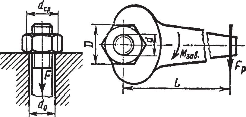 Схема действия сил в резьбовом соединении при затяжке