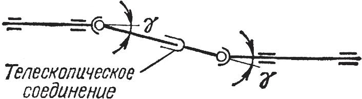 Схема двухшарнирной муфты с телескопическим соединением шарниров
