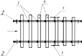Схема двухстороннего торцовочного станка