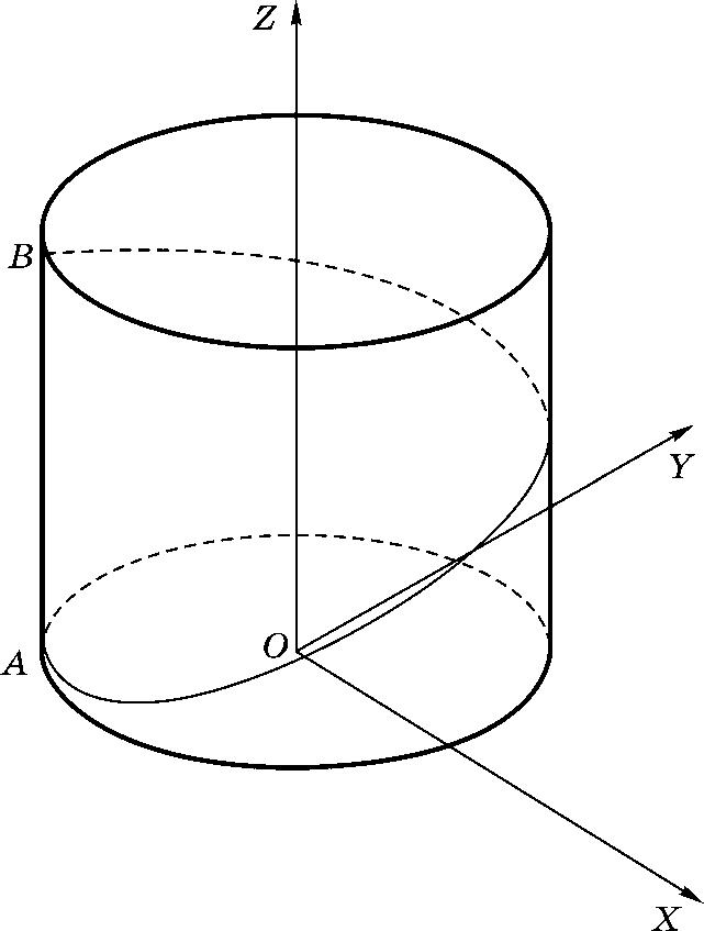 Схема формообразования отверстия врезанием по спирали