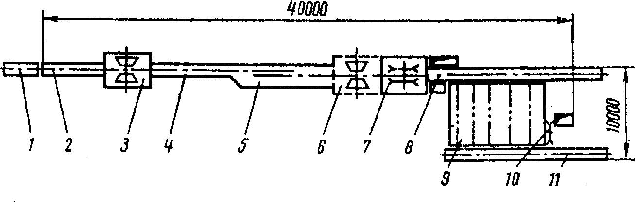схема фрезерно-брусующей линии