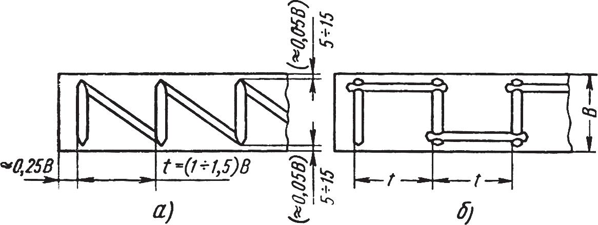 Схема гидродинамических направляющих