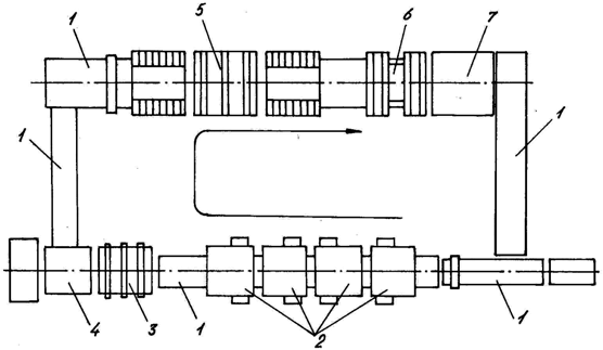 Схема главного конвейера