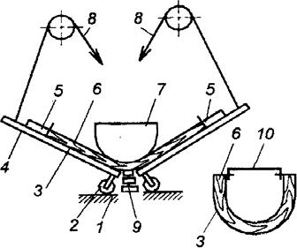Схема гнутарно-сушильного станка с односторонним обогревом