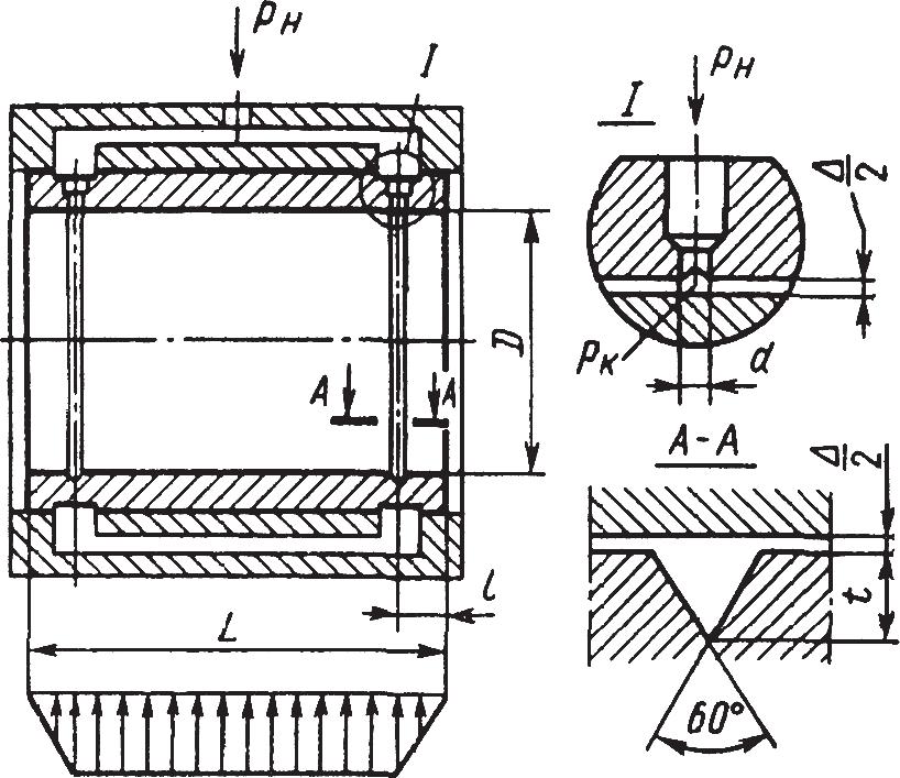 Схема конструкции аэродинамического подшипника