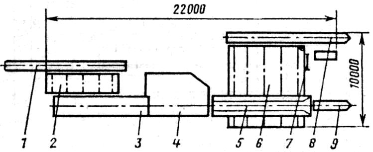 схема линии агрегатной переработки бревен