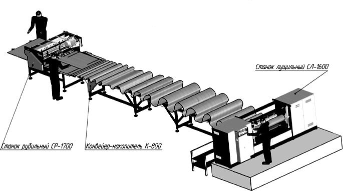 Схема линии лущения и раскроя шпона