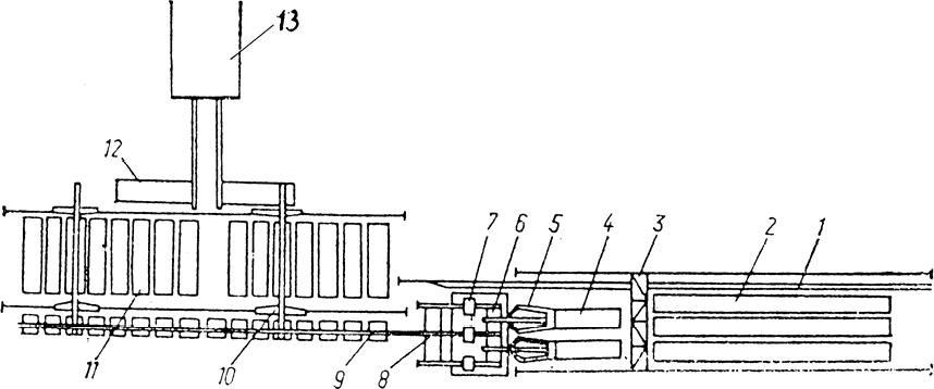 схема линии подготовки сырья к распиловке при поставке бревен железнодорожным транспортом