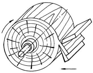 Схема лущения чурака