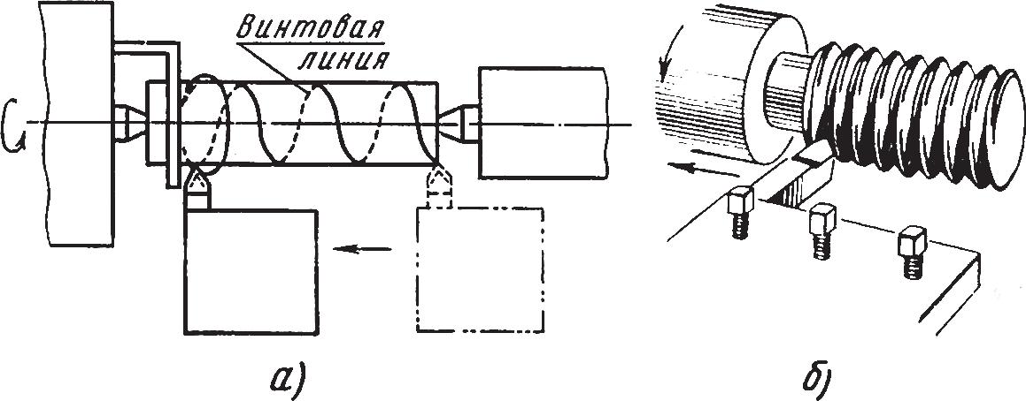 Схема нарезания наружной резьбы