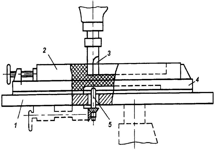 Схема обработки на копировально-фрезерном станке ВФК-3