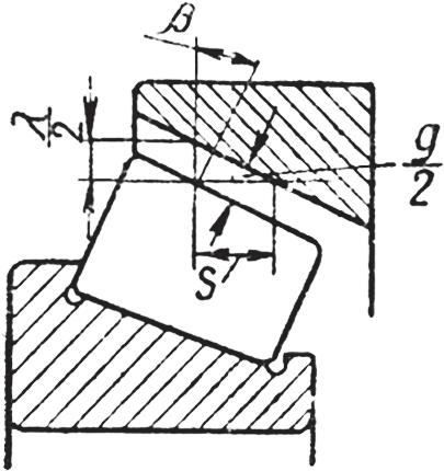 Схема определения осевой игры вала