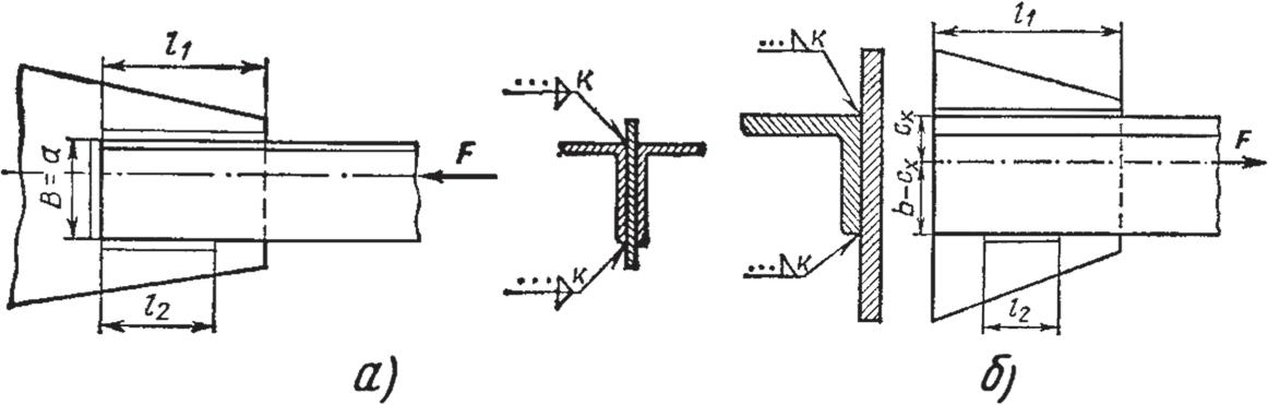 Схема определения суммарной длины сварных швов