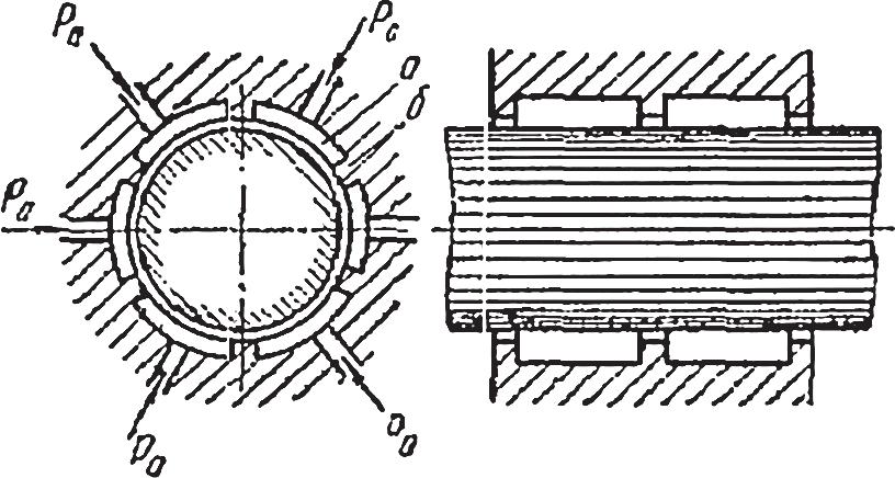Схема подшипника с воздушной смазкой под давлением