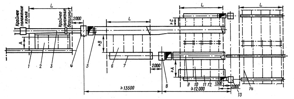Схема потока на базе лесопильных рам 2Р