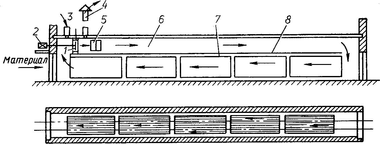 Схема противоточной камеры непрерывного действия