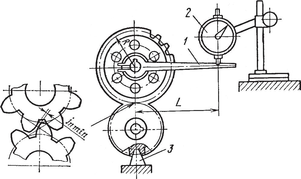 Схема проверки бокового зазора