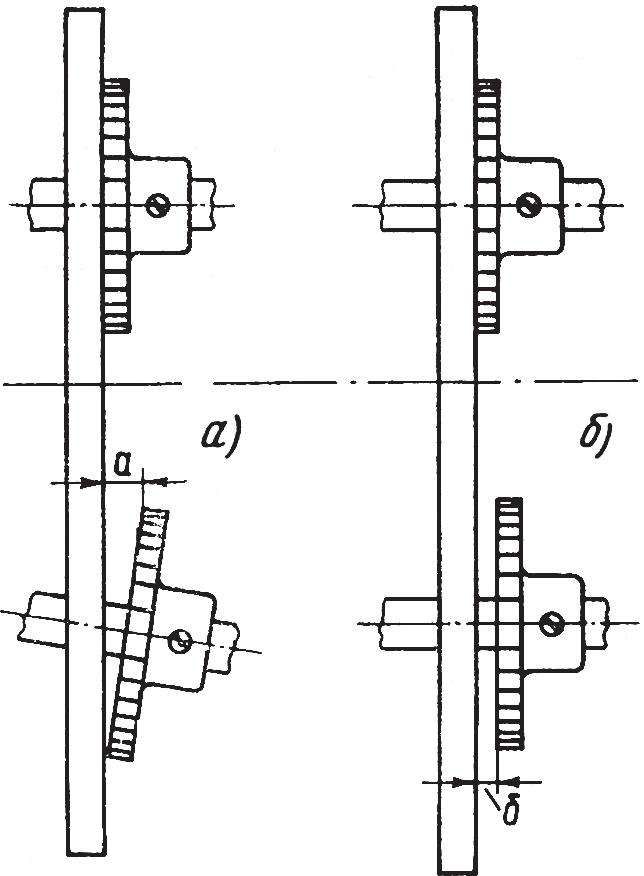 Схема проверки правильности установки звездочек