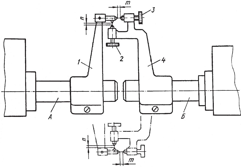 Схема проверки соосности валов с помощью поворотного приспособления