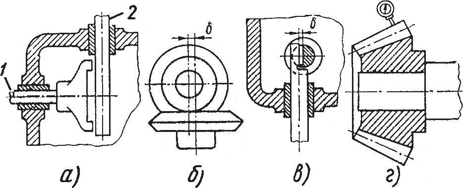 Схема проверки совмещения осей