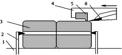 Схема работы горизонтального шпонострогального станка