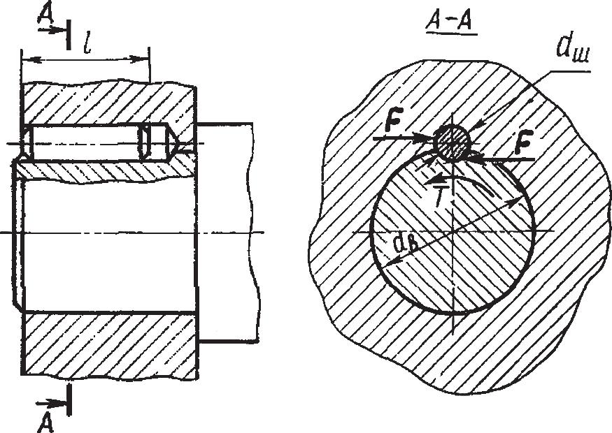 Схема сил, действующих на цилиндрический штифт-шпонку