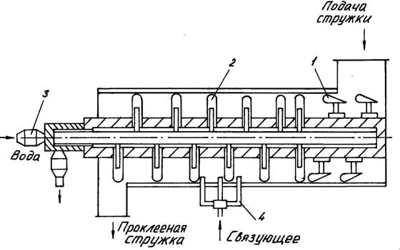 Схема скоростного смесителя