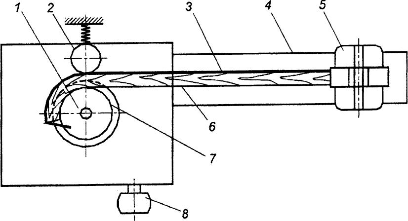 Схема станка для гнутья на незамкнутый контур