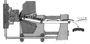 схема станка TZ/E «Angelo Cremona»