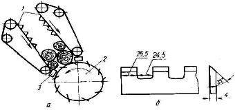 Схема стружечного станка ДС-6 и конструкция ножа станка
