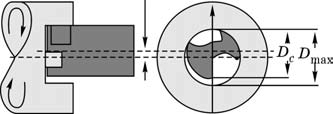 Схема сверления отверстия в сплошном материале (диаметр отверстия больше диаметра инструмента)