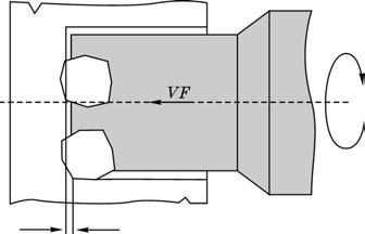 Схема сверления отверстия в сплошном материале (диаметр отверстия равен диаметру инструмента)