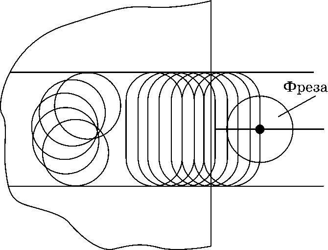Схема трохоидальной обработки паза