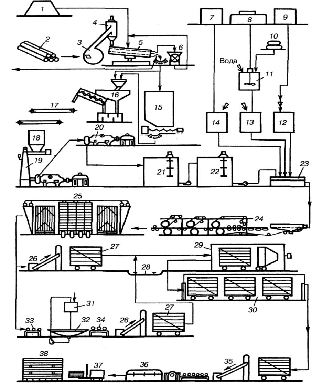 Схема твердых и сверхтвердых плит