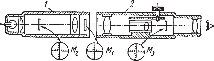 Схема установки подшипников с помощью коллиматора и телескопа