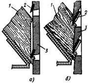 Схема узлов резания дисковой рубительной машины